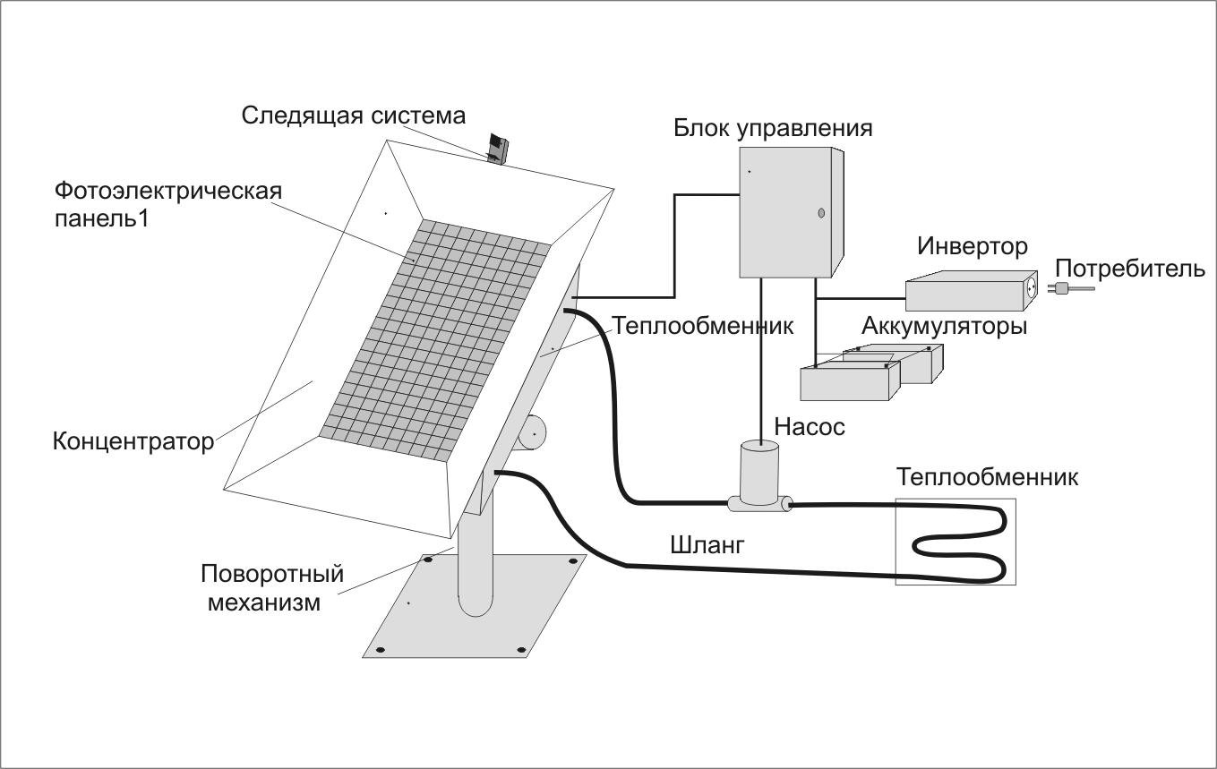 Схема панели солнечной батареи